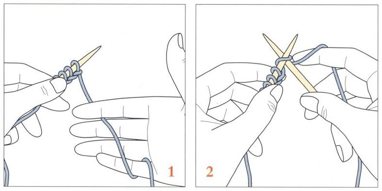Lõnga ja varraste hoidmine: Šoti meetod. Kudumise meistriklass. Üle kahekümne praktilise õppetunni ja viieteistkümne kauni mustri